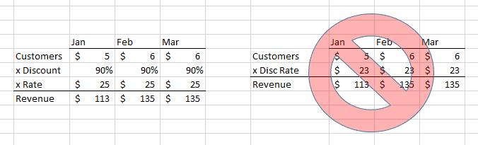 Efficient Excel Modeling