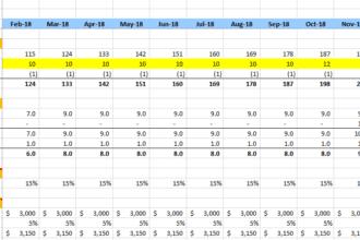 SaaS Revenue Forecast Model
