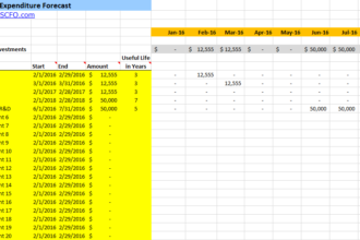 CapEx Forecast Template in Excel