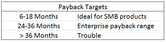 Bessemer Payback Period Targets