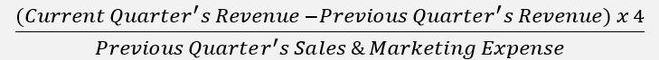 SaaS Magic Number Formula