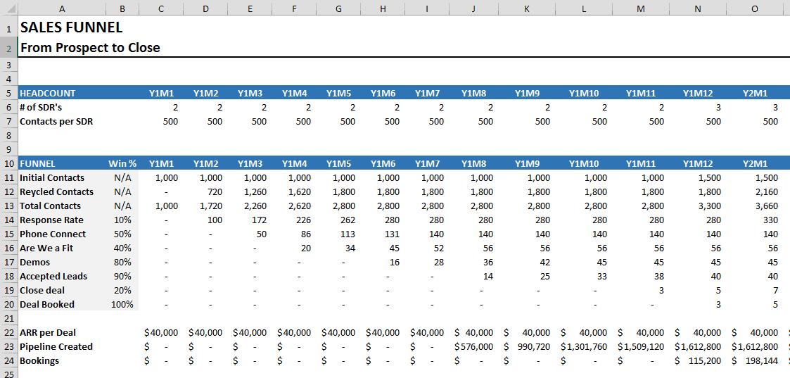 sales pipeline excel model the saas cfo