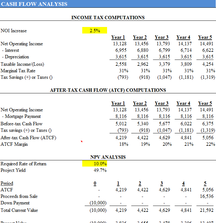 income property cash flow analysis