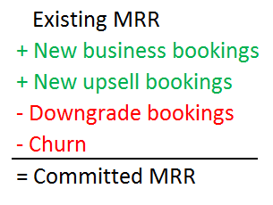 committed monthly recurring revenue the saas cfo